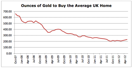 Do property investments have a golden lining?