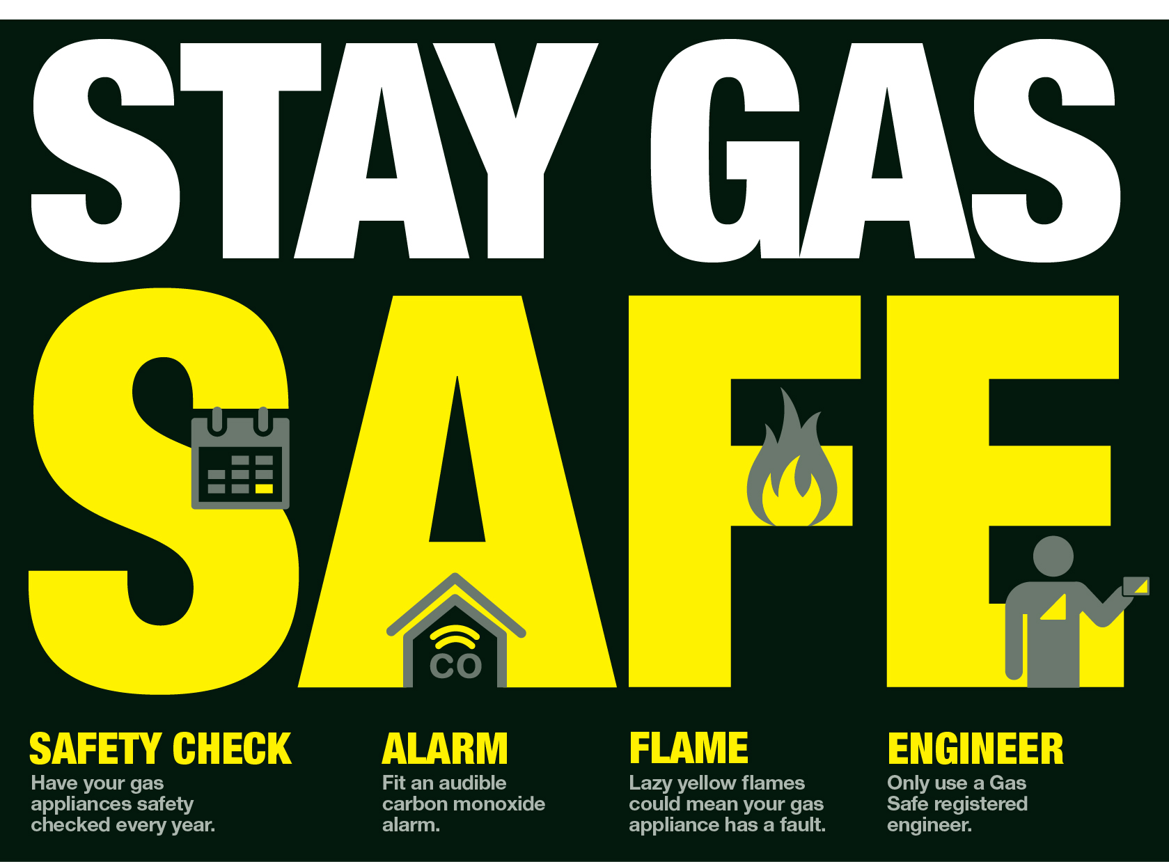 Landlords Question -  Gas Safety Record - NEST grants