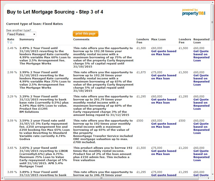 Buy to Let mortgage search results