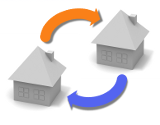 Moving property from a partnership into a Limited Company