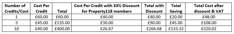 OnboardPro Costs with Property118 member discount code