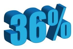 36 Percent Gross Rental Yield