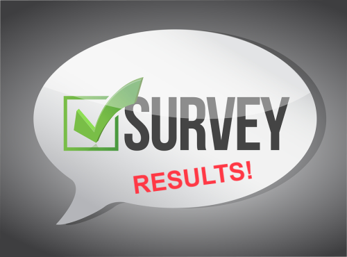 Landlords Survey and Results
