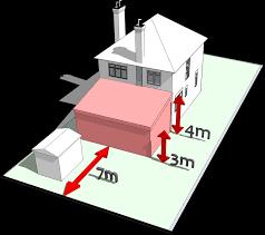 Permitted development subdividing 1 flat into 2?