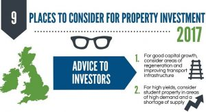 9 Places to Consider for Property Investment in 2017
