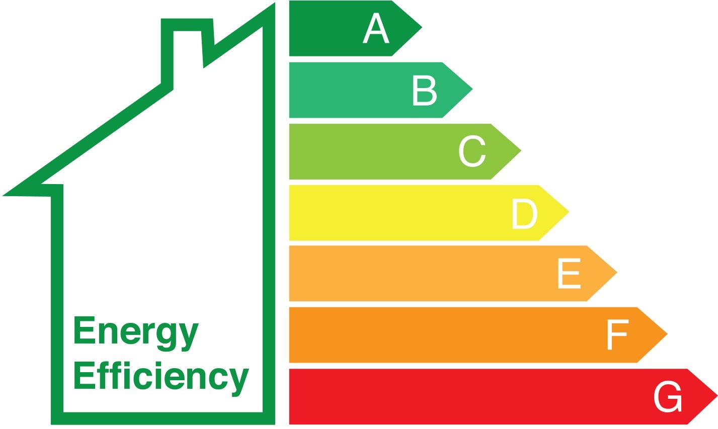 Countdown to 1st April Minimum Energy Efficiency Standards (MEES) rules