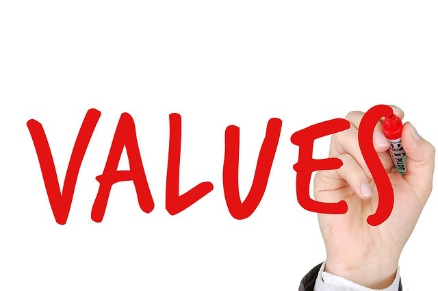 Valuation Mystique?